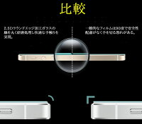 液晶保護フィルム表面硬度9H超薄い