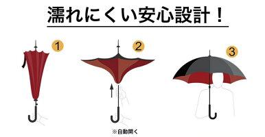 さかさま傘!