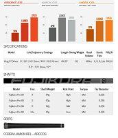 CobraGolfKingF7DriverコブラゴルフキングF7ドライバーメーカーカスタムシャフト対応モデル