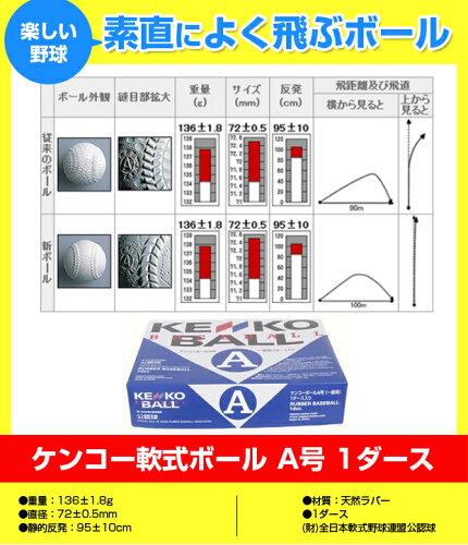 NAGASE・健康・KENKO 新型ケンコー ボール A号 1ダース A-NEW(軟式ボール 軟式用 球 ...