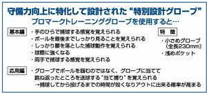 """【送料無料】【トレーニンググラブ】守備力強化に特化して設計された""""特別モデル""""硬式・軟式兼用プロマークトレーニンググローブ"""