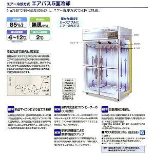 現金振込専用!特別価格!新品税込送料込ホシザキ縦型恒温高湿庫エアパス冷却ワイドスルータイプHCR-90CZ3-MLW900・D800・H1890(mm)