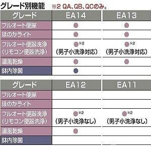 新品税込送料込密結式便器用PASSO(パッソ)CW-EA13QAアイボリー(BU8)
