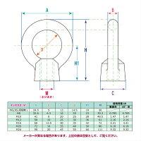 ユニクロメッキアイナットM6電気亜鉛メッキ