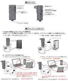 赤外線サーマルカメラPDCamサーモグラフィー長時間モニタリング用接続方法