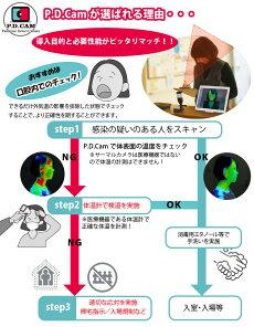 赤外線サーマルカメラPDCamサーモグラフィー長時間モニタリング用運用事例