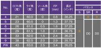 ミズノMIZUNOJPXEIIIホットメタルアイアン6本組(No.5~9、PW)NSPRO950GHPM軽量スチールシャフト[E3エヌエスプロ]【■M■】