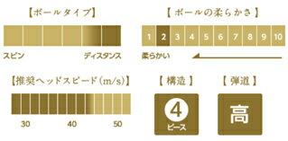 ブリヂストンゴルフファイズプレミアムゴルフボール1ダース(12球入)[BRIDGESTONEPHYZPremium]【■B■】