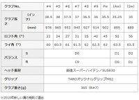 キャスコTAROビッグスーパーハイテンアイアン6本セット(#5~PW)TR-14Iシャフト【■Kas■】[Kascoタロウ]