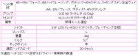 【レディース】グローブライドGIIIアイアン単品(#6、AW、SW)SVFLITEFL-415Iシャフト[G3女性用]【■G■】