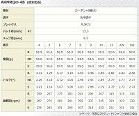 【受注生産】本間ゴルフべレスIS-05アイアン単品(#4、#5、AW、SW)★★★3SグレードARMRQ∞48/53/44シャフト[HONMABERESアーマック]【■Ho■】