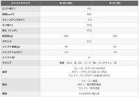 【即納】プロギアREDドライバーS-9.5オリジナルカーボンシャフト[PRGRRED]