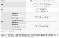 【即納】プロギアRSチタンフェースアイアン5本セット(#6~#9、Pw)スペックスチールIIIVer.2シャフト,KBSTOUR90シャフト装着モデル[PRGRTITANFACEIRONRS]