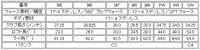 【即納!】【レディース】キャロウェイスチールヘッドXRアイアン5本セット(I#7〜PW、SW)XRオリジナルカーボンシャフト[日本仕様][callawaySteelheadエックスアール女性用]