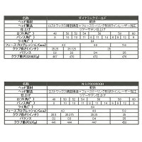 【即納!】クリーブランド588RTX-3キャビティバックツアーサテンウェッジ