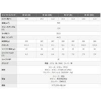 【即納!】プロギアeggドライバーIMPACT-SPECドライバーオリジナルカーボンシャフト[日本仕様][PRGRエッグ赤]【あす楽対応】