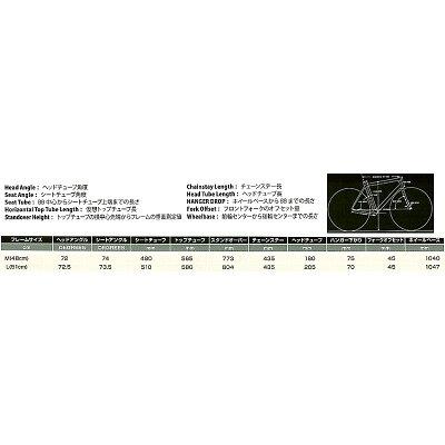 【通勤・通学車にオススメ】SCHWINN(シュウィン)2017年モデルVANTAGERX1(ヴァンテージRX1)[ディスクブレーキ仕様][クロスバイク]