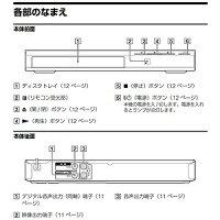 ソニーDVP‐SR20