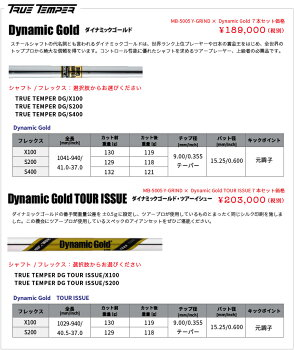 三浦技研限定アイアンセットMB-5005-Y#4~PWカスタムシャフトダイナミックゴールド