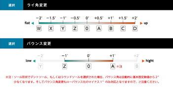 三浦MG-S01数値選択