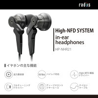 HP-NHR21