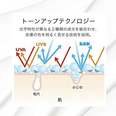 UVイデア XL プロテクショントーンアップ ローズ(30ml)【2sh24】【lvp】【ラ ロッシュ ポゼ】 画像2