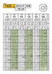 万年暦 昭和版昭和元年から63年までの干支、旧暦、九星、方位盤【電子書籍】[ 小出典克 ]