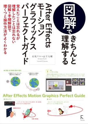 デザイン・グラフィックス, CG After Effects