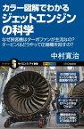 カラー図解でわかるジェットエンジンの科学なぜ旅客機はターボファンが主流なの?タービンはどうやって圧縮機を回すの?【電子書籍】[ 中村 寛治 ]