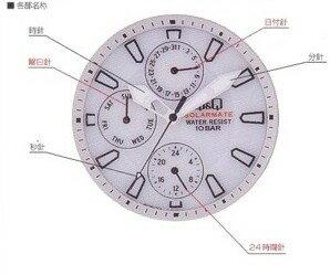 【CITIZEN】シチズンQ&Qソーラー電源搭載マルチハンズメンズ腕時計H014-201/5点入り(き)【ポイント10倍】【RCP】