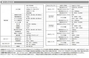 マルチ・オーディオ・システムMA-17CD/4点入り(代引き不可)