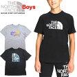 ノースフェイス リュック キッズ THE NORTH FACE ジュニア YOUTH RECON SQUASH リーコン スカッシュ 05P03Dec16