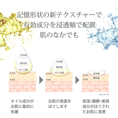 楽天スキンケアランキング1位(08/11)ライゼブースターオイルミスト化粧水(120ml)[使用目安:2ヶ月分]REISE卵殻膜セラミドブースター導入液ラベンダープレ化粧水先行美容液化粧前先行導入液プラセンタセラミド