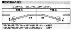 U9PMK(75PM)取替用レバーハンドルタイプ本体セット外開用右勝手