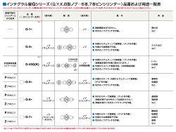 ゴール社Gロック空錠G-1Nバックセット64ミリ戸厚30ミリ〜42ミリ☆☆GOALゴール☆G-1N☆GOALゴール☆☆