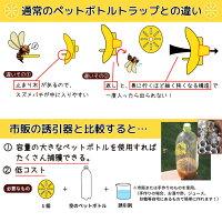 作ろう!蜂トラップ「ハチとれ〜る」1個スズメバチツマアカスズメバチアシナガバチ