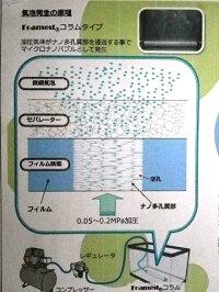 [送料無料][ナノバブル]【Foamest(コラム)FP20-300】サイズ26パイ×300mmTVでも話題のマイクロナノバブル