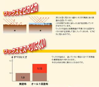 オール(1L)紹介画像
