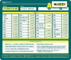 【中古】D▼パナソニック冷蔵庫168L2015年2ドア大容量ホワイトボトムフリーザNR-B177W(12121)