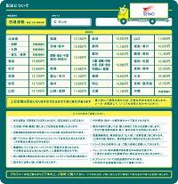 【中古】M▽ダイワ台下冷蔵庫コールドテーブル2面扉232L100V4961CD(15274)