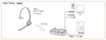 Jabra PRO 9450 Flex ワイヤレスヘッドセット 2.4型タッチパネル搭載モデル