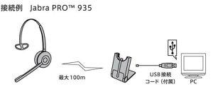 【送料無料】JabraワイヤレスPCソフトフォン用ヘッドセットJabraPRO935