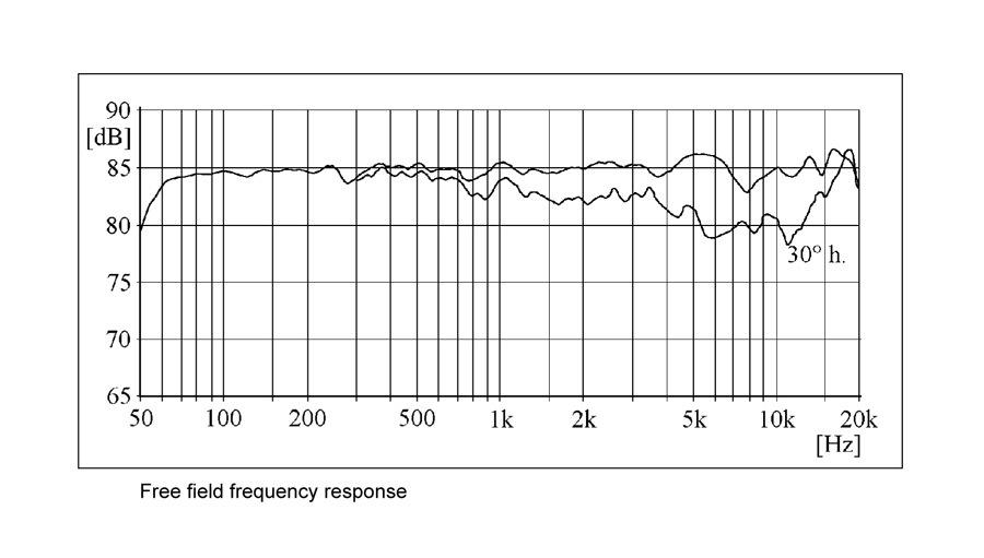 【クーポン配布中!】musikelectronic geithain(ムジークエレクトロニクガイザイン) RL906(1PAIR)【モニタースピーカー】【オーディオ】