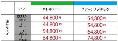 日本製マットレス国産ポケットコイル【西川ベッド製造】5サイズ&3グレード●スタンダード●EXレギュラー(ソフト・ハード・レギュラー)●7ゾーンナノテック商品名:AN-MINGマットレス