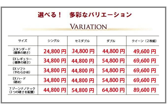 国産 マットレス ポケットコイル マットレス 日本製 西川ベッド製造 選べる!サイズとグレード スタンダード EXレギュラー(ソフト・ハード・レギュラー)7ゾーンナノテック 商品名:AN-MING (フレーム別売)開梱設置無料