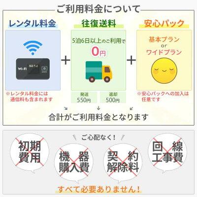 【在宅勤務 テレワーク応援 】 wifi レンタル 30日 即日発送 国内 専用 ワイモバイル ポケットwifi GL04P Pocket WiFi 1ヶ月 レンタルwifi 旅行 出張 入院 引っ越し・・・ 画像2