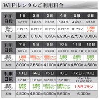 FS030Wご利用料金表
