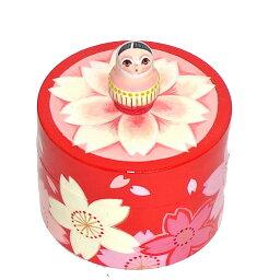 ショコラ工房のマトリョーシカシリーズマトリョーシカ小物入 Cherry Blossoms Box 桜の小箱【マトリョーシカ】再制作不可作品