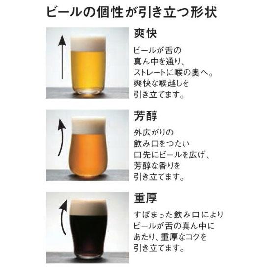 猫 ビールグラス タンブラー ねこ クラフトビアセット