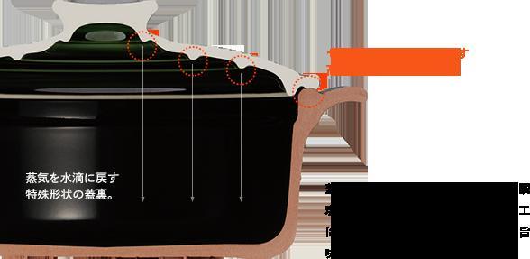 ブリシオ キャセロール (アメ釉) 15cm [カレー シチュー スープ 炊き込みごはん リゾット ドリア 煮込み 炊飯 白米 蒸し鍋 蒸し料理 デザート スイーツ ヘルシー 時短]